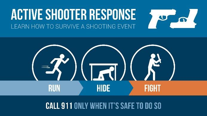 Active Shooter Response Image